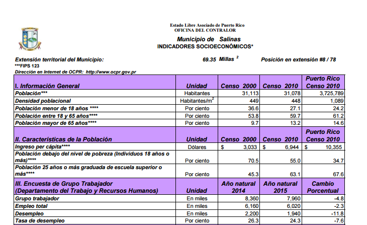 indicadores-del-municipio-de-salinas-municipios-salinas-pdf-2