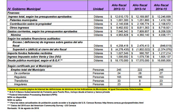 indicadores-municipios-salinas-pdf-2-2