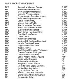 resultados_elecciones_2016_en_salinaslegisladores-2